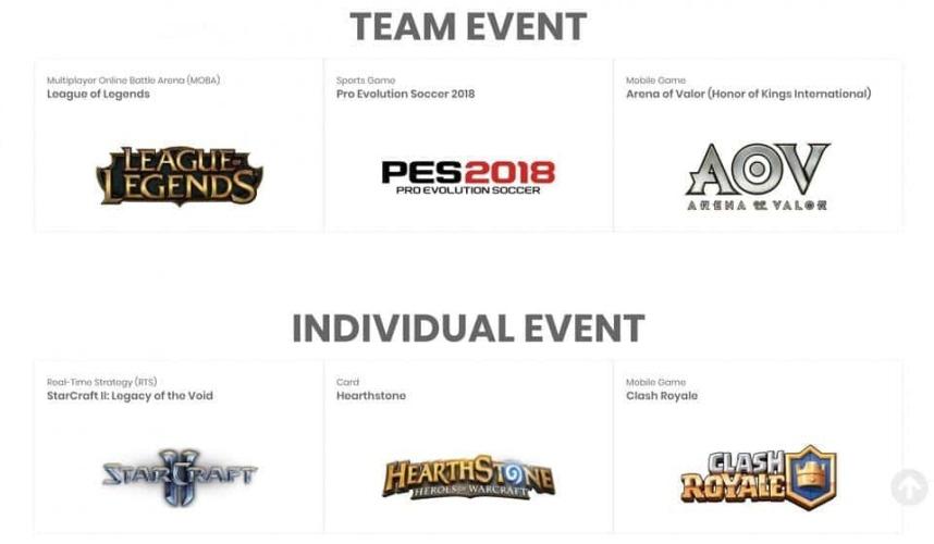 游戏|2018印尼亚运指定电竞游戏名单 《PES》入选《FIFA》竟没份